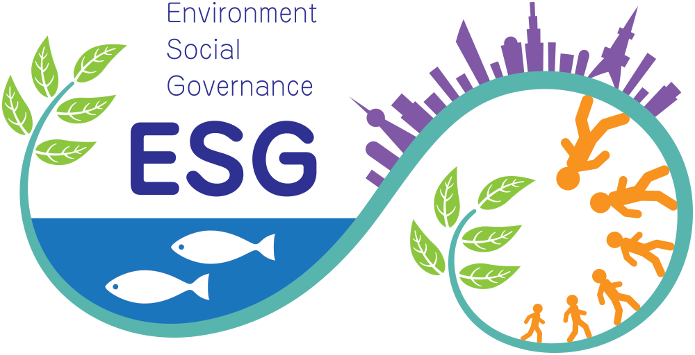 ESG = Environment, Social, Governance